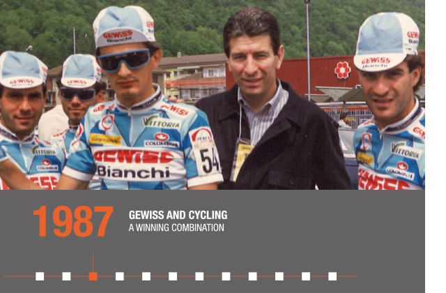 1987 - GEWISS AND CYCLING